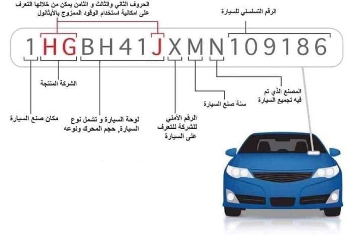 الرقم التسلسلي للسيارة في الجزائر
